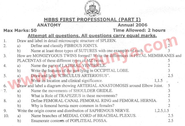 Uhs Past Papers Mbbs Part 1 Anatomy 2006