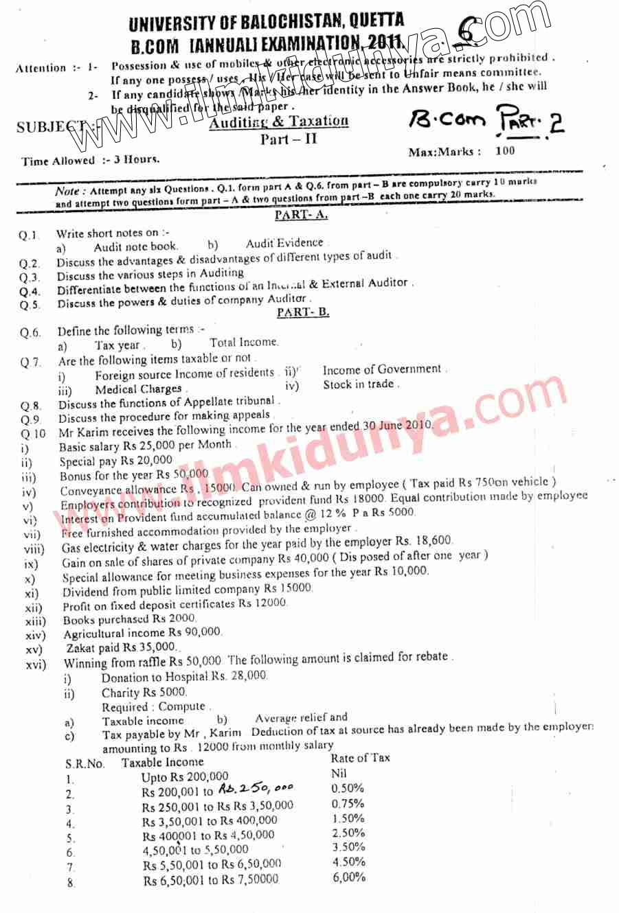 Past Papers 2011 Balochistan University BCom Part 2 Auditing and